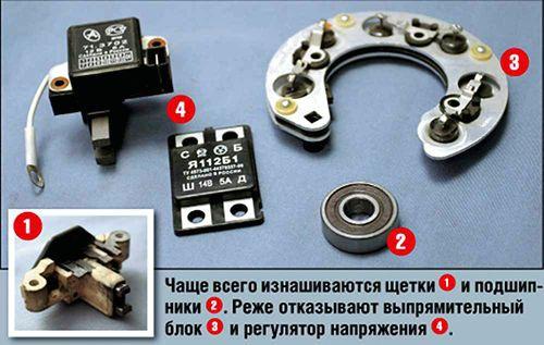 Установка новых щеток генератора ВАЗ 2108 своими руками