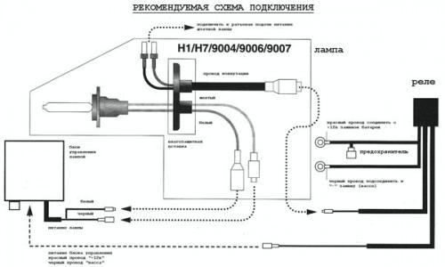 Алгоритм установки ксенона на ВАЗ 2110 без обращения в СТО. Фотоотчет