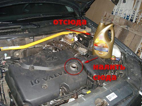 Замена масла двигателя Лада Приора своими руками